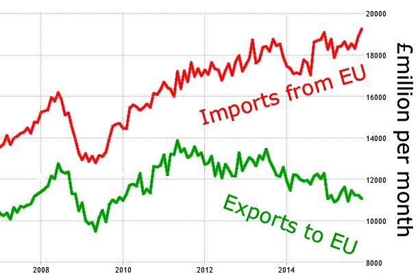 eu-imports-exports-02